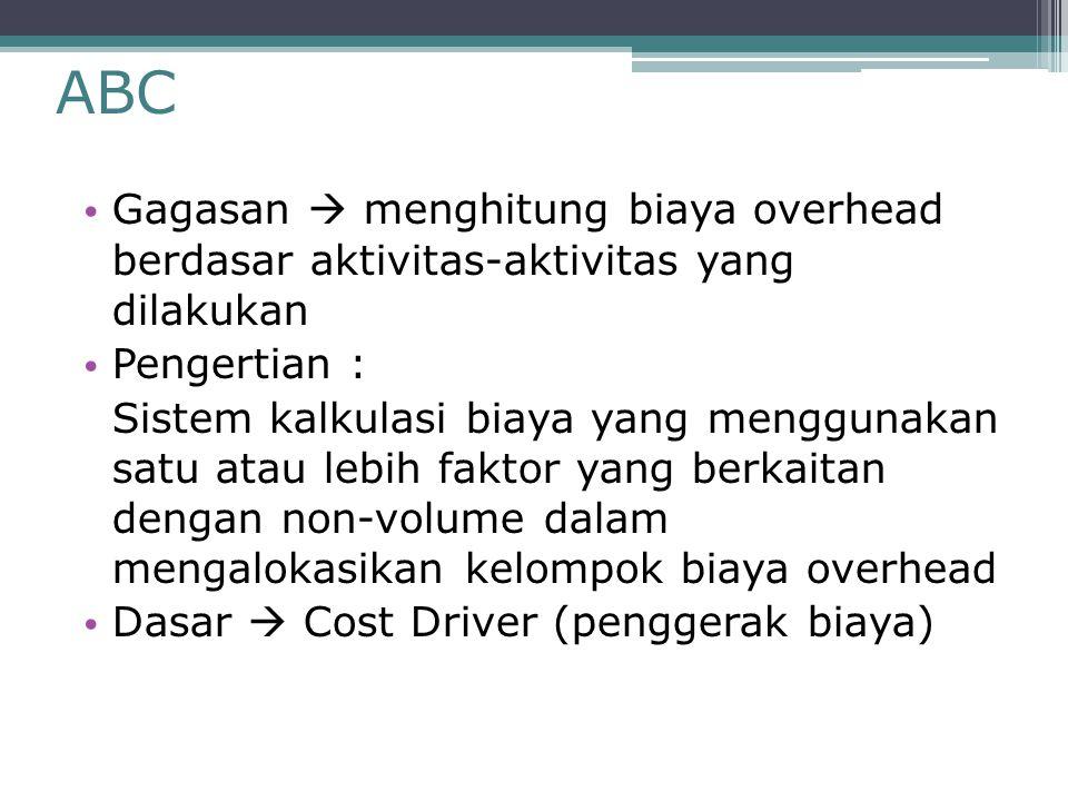 Dasar pemikiran Produk Aktivitas2CostResources 1 2 Aktivitas Cost Object 3 Overhead Cost dibebankan Cost Object -Produk - jasa Dgn cara : 1.Identifikasi Resources yang diperlu - Aktivitas untuk meng- Jumlah hasilkan Cost output 2.