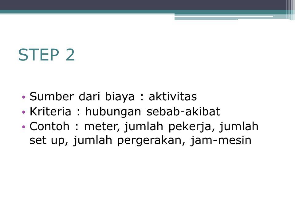 STEP 2 Sumber dari biaya : aktivitas Kriteria : hubungan sebab-akibat Contoh : meter, jumlah pekerja, jumlah set up, jumlah pergerakan, jam-mesin