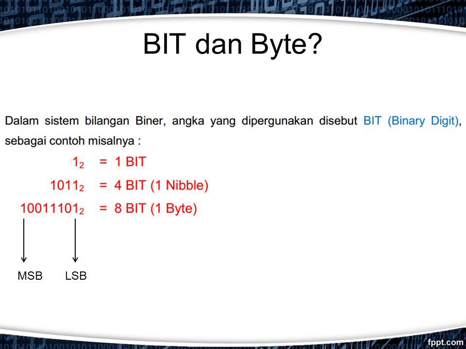 BIT dan Byte? MSBLSB