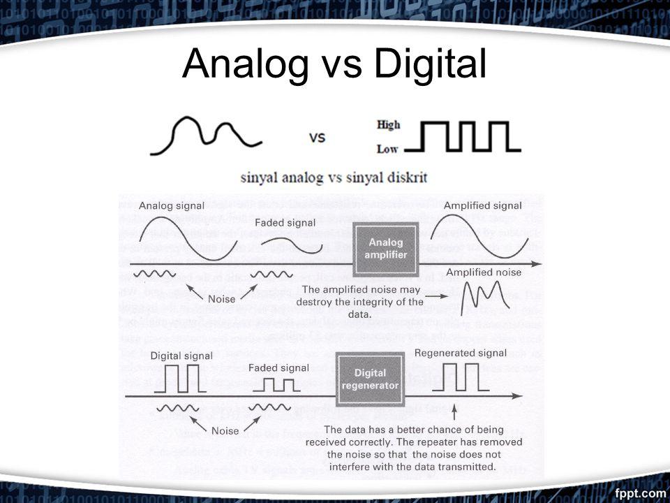 Keuntungan Sistem Digital Beberapa keuntungan sistem digital dibandingkan dengan sistem analog adalah : Kemampuan mereproduksi sinyal yang lebih baik dan akurat Mempunyai reliabilitas yang lebih baik (noise lebih rendah akibat imunitas yang lebih baik) Mudah di disain, tidak memerlukan kemampuan matematika khusus untuk memvisualisasikan sifat-sifat rangkaian digital yang sederhana Fleksibilitas dan fungsionalitas yang lebih baik Kemampuan pemrograman yang lebih mudah Lebih cepat (debug IC complete complex digital dapat memproduksi sebuah keluaran lebih cepat dari 2 nano detik) Ekonomis jika dilihat dari segi biaya IC yang akan menjadi rendah akibat pengulangan dan produksi massal dari integrasi jutaan elemen logika digital pada sebuah chip miniatur tunggal.