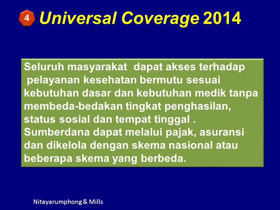 Universal Coverage 2014 Seluruh masyarakat dapat akses terhadap pelayanan kesehatan bermutu sesuai kebutuhan dasar dan kebutuhan medik tanpa membeda-bedakan tingkat penghasilan, status sosial dan tempat tinggal.
