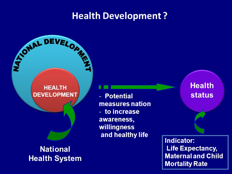 Health Development .