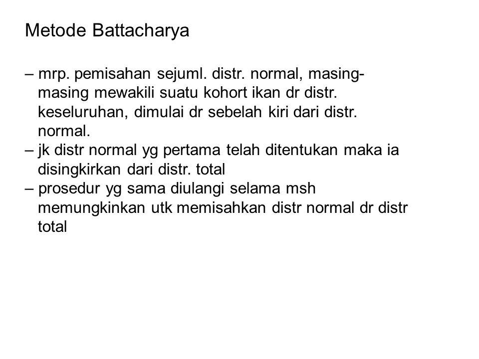 Metode Battacharya – mrp. pemisahan sejuml. distr. normal, masing- masing mewakili suatu kohort ikan dr distr. keseluruhan, dimulai dr sebelah kiri da