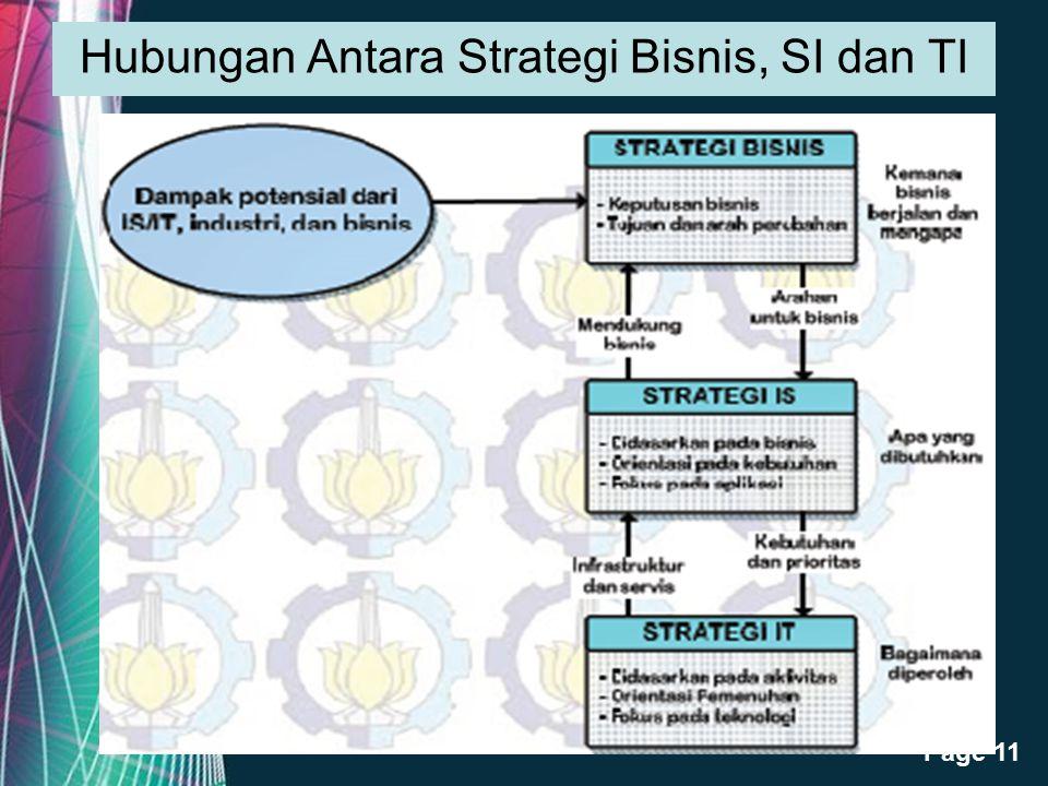 Free Powerpoint Templates Page 11 Hubungan Antara Strategi Bisnis, SI dan TI