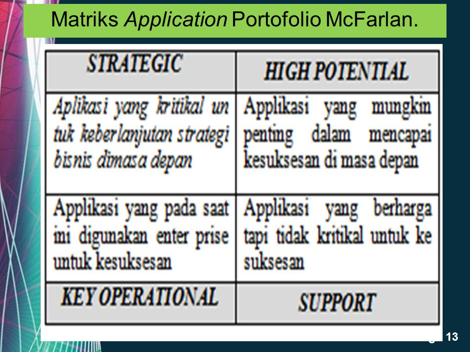 Free Powerpoint Templates Page 13 Matriks Application Portofolio McFarlan.