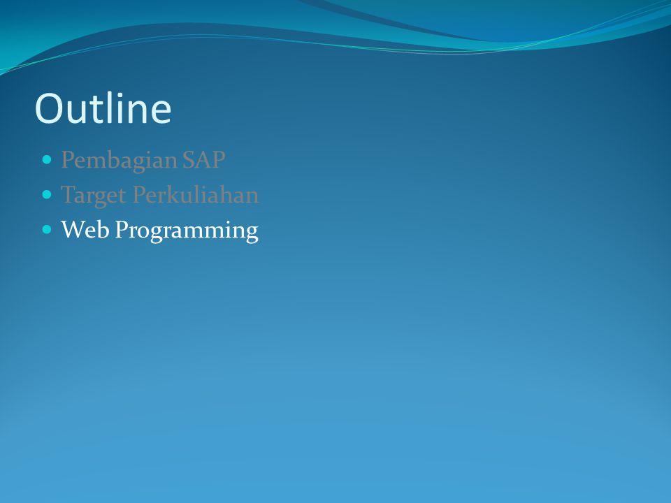HTML CSS JavaScript PHP MySQL