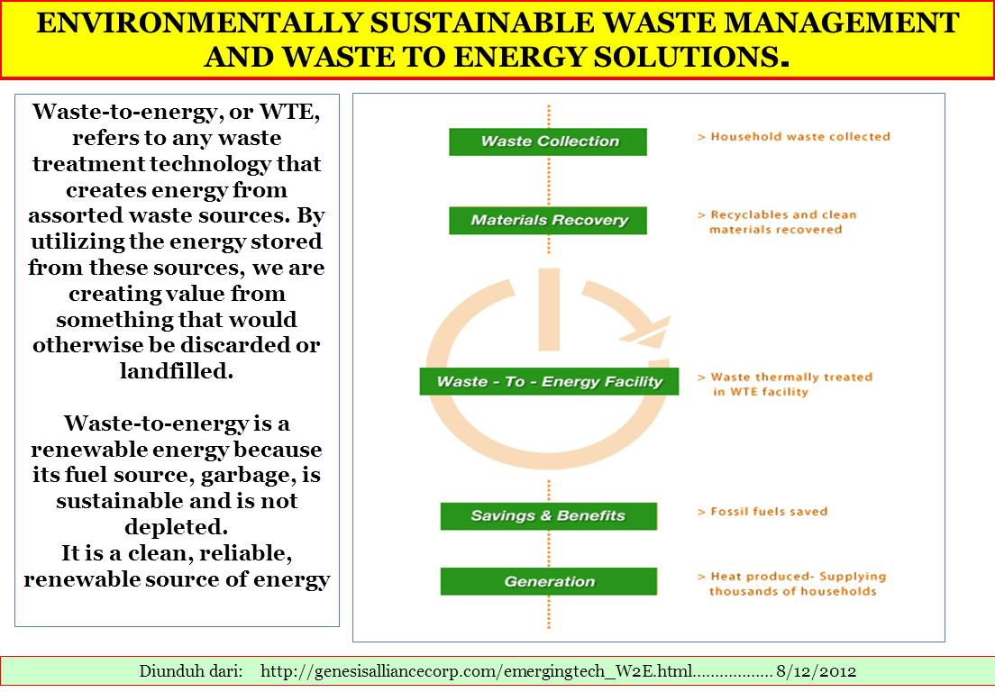 ENVIRONMENTALLY SUSTAINABLE WASTE MANAGEMENT AND WASTE TO ENERGY SOLUTIONS.