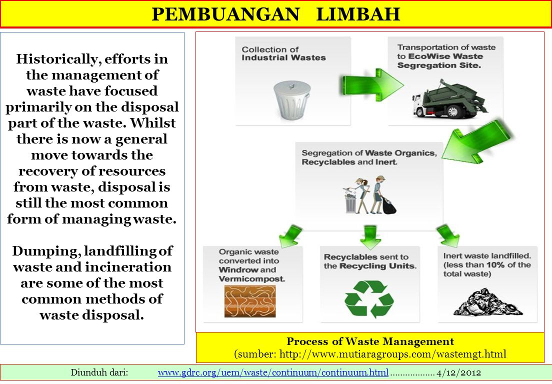 PEMBUANGAN LIMBAH Historically, efforts in the management of waste have focused primarily on the disposal part of the waste. Whilst there is now a gen