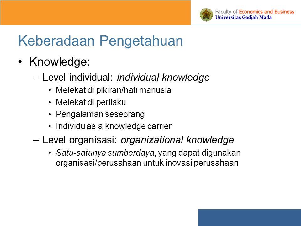 Keberadaan Pengetahuan Knowledge: –Level individual: individual knowledge Melekat di pikiran/hati manusia Melekat di perilaku Pengalaman seseorang Individu as a knowledge carrier –Level organisasi: organizational knowledge Satu-satunya sumberdaya, yang dapat digunakan organisasi/perusahaan untuk inovasi perusahaan