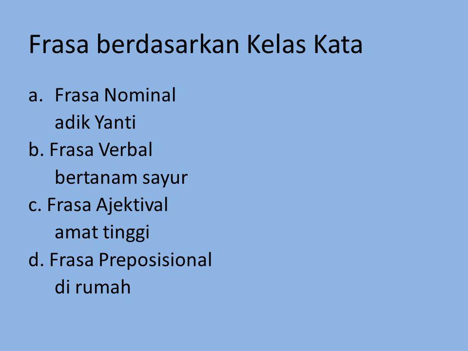 Frasa berdasarkan Kelas Kata a.Frasa Nominal adik Yanti b. Frasa Verbal bertanam sayur c. Frasa Ajektival amat tinggi d. Frasa Preposisional di rumah