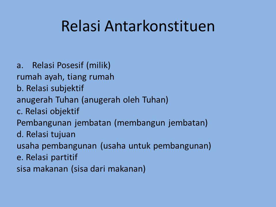Relasi Antarkonstituen a.Relasi Posesif (milik) rumah ayah, tiang rumah b. Relasi subjektif anugerah Tuhan (anugerah oleh Tuhan) c. Relasi objektif Pe