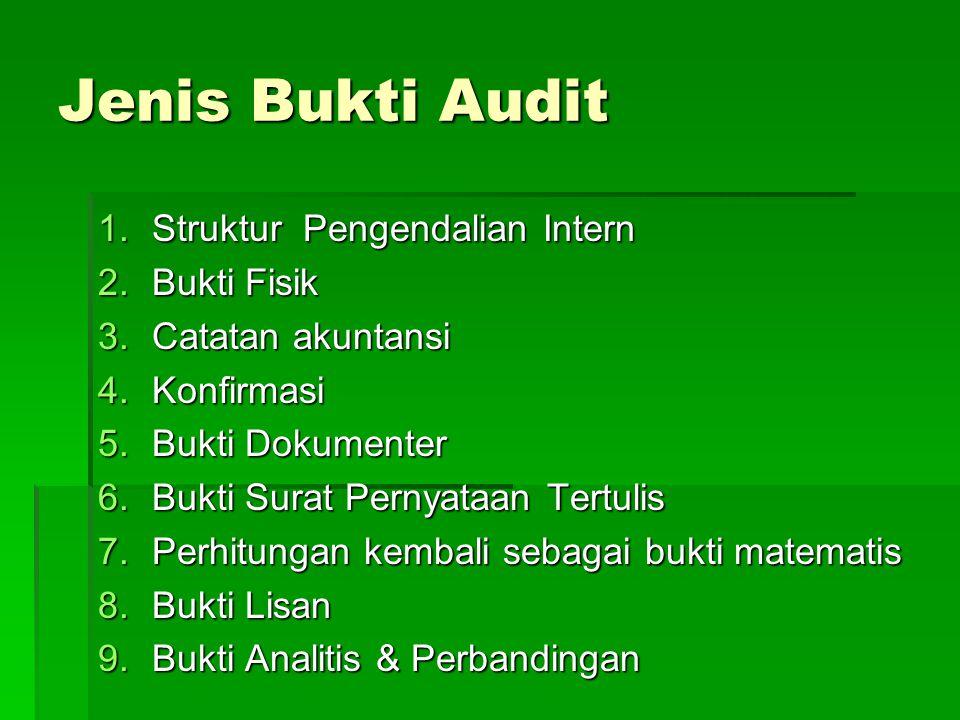 Berkaitan dengan kuantitas bukti audit. Faktor yang mempengaruhi kecukupan bukti audit, meliputi : Materialitas. Resiko audit. Faktor – faktor ekonomi