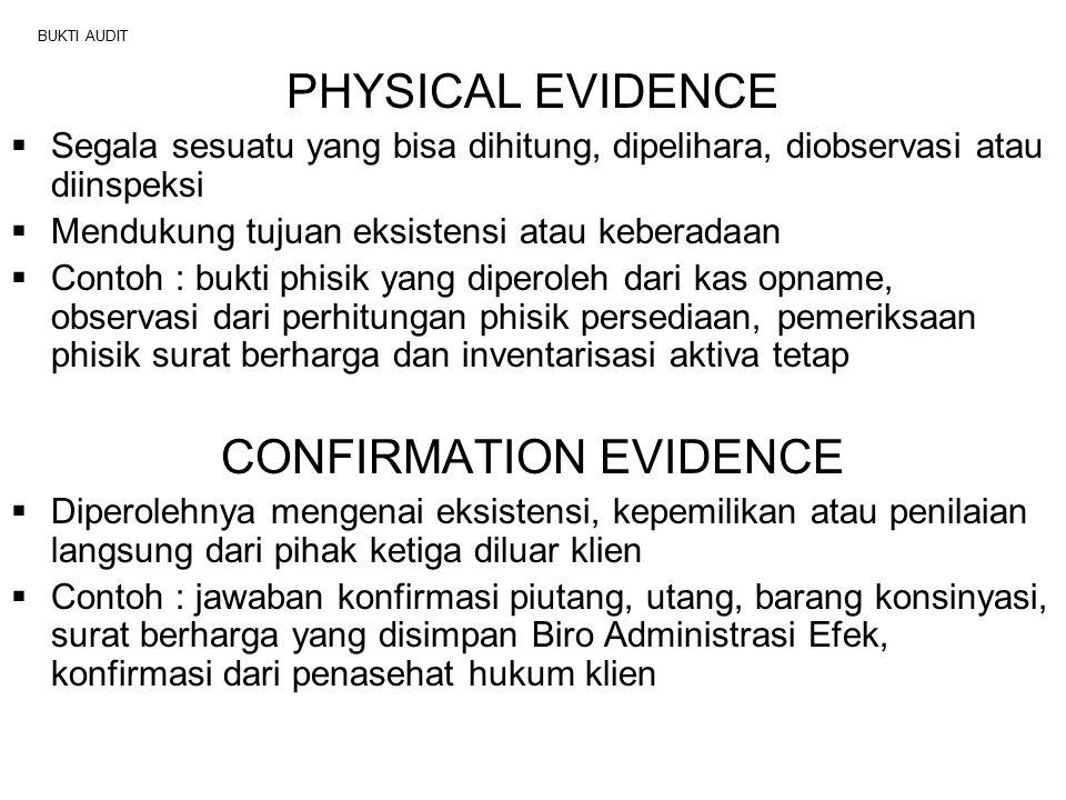 BUKTI AUDIT PHYSICAL EVIDENCE  Segala sesuatu yang bisa dihitung, dipelihara, diobservasi atau diinspeksi  Mendukung tujuan eksistensi atau keberada