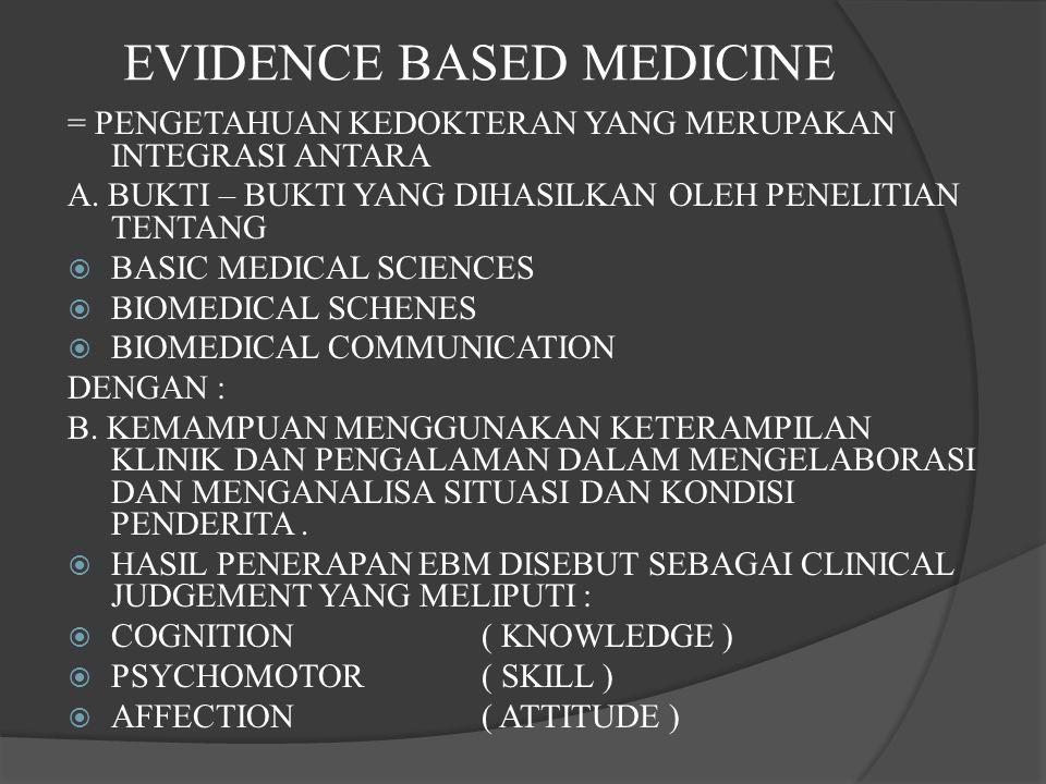 EVIDENCE BASED MEDICINE = PENGETAHUAN KEDOKTERAN YANG MERUPAKAN INTEGRASI ANTARA A.