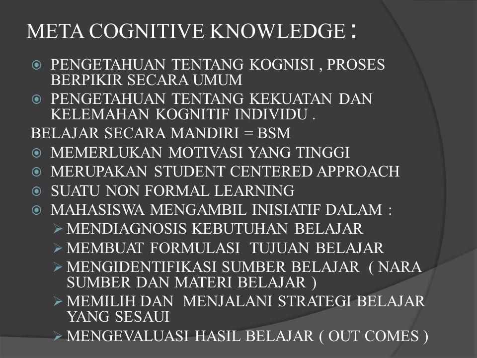 META COGNITIVE KNOWLEDGE :  PENGETAHUAN TENTANG KOGNISI, PROSES BERPIKIR SECARA UMUM  PENGETAHUAN TENTANG KEKUATAN DAN KELEMAHAN KOGNITIF INDIVIDU.