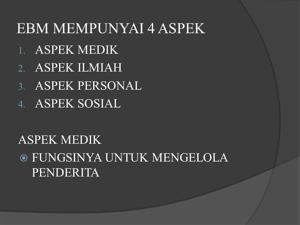 EBM MEMPUNYAI 4 ASPEK 1.ASPEK MEDIK 2. ASPEK ILMIAH 3.