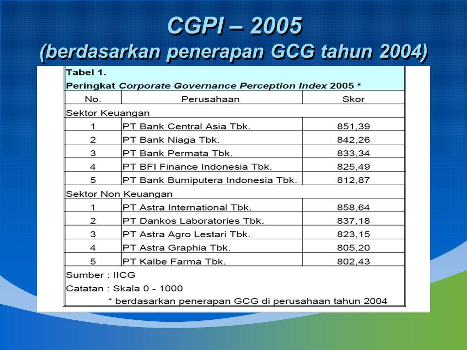 CGPI – 2005 (berdasarkan penerapan GCG tahun 2004)