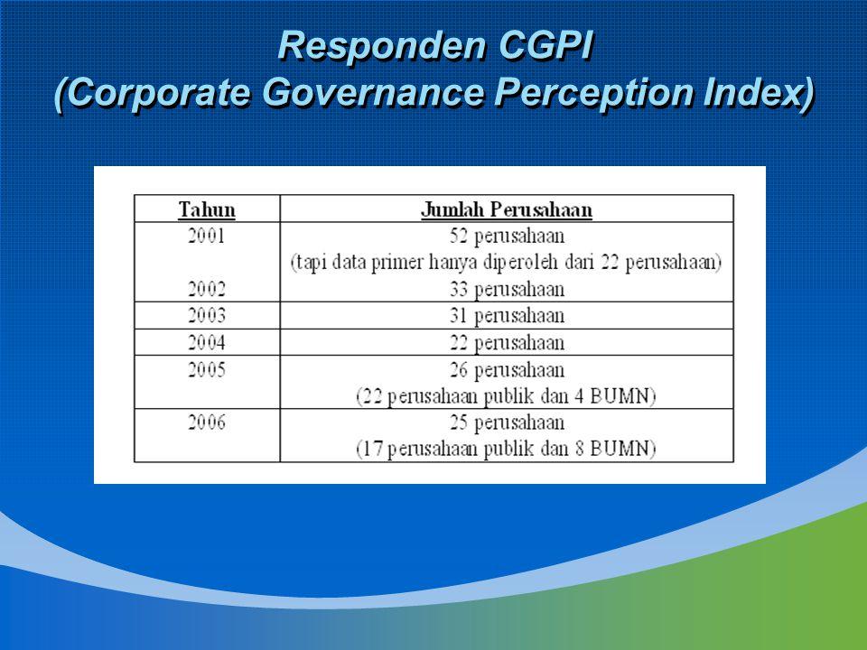 Evidence in Indonesia Arsjah (2005) menemukan bukti adanya hubungan positif antara indeks CG dan kinerja akuntansi perusahaan (ROA, ROE), namun tidak menemukan hubungan yang signifikan antara indeks CG dan nilai perusahaan (price-to-book ratio)