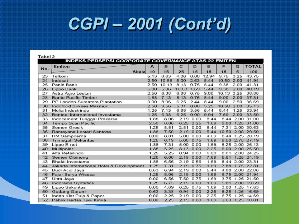 CGPI – 2001 (Cont'd)