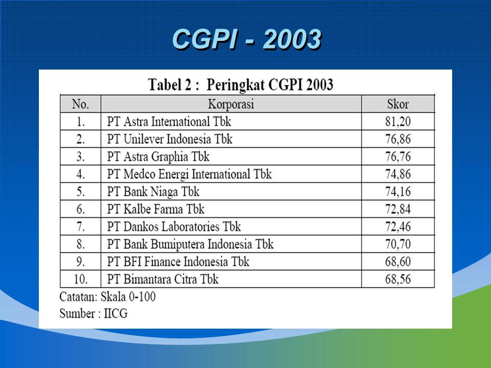 CGPI - 2003
