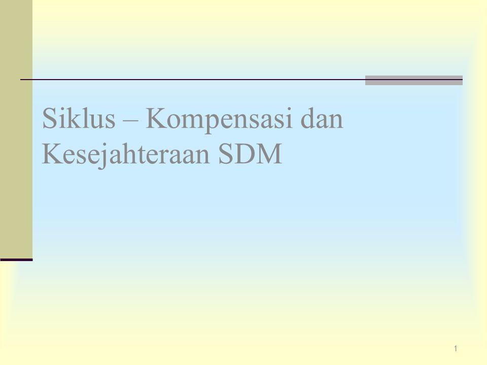 Siklus – Kompensasi dan Kesejahteraan SDM 1