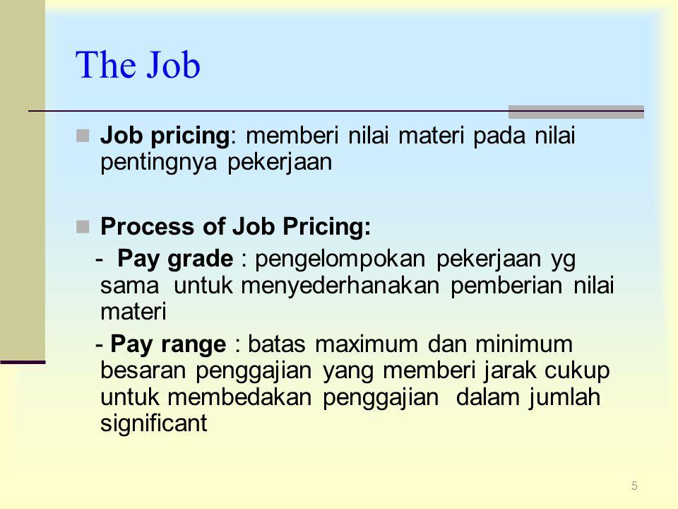 5 The Job Job pricing: memberi nilai materi pada nilai pentingnya pekerjaan Process of Job Pricing: - Pay grade : pengelompokan pekerjaan yg sama untu