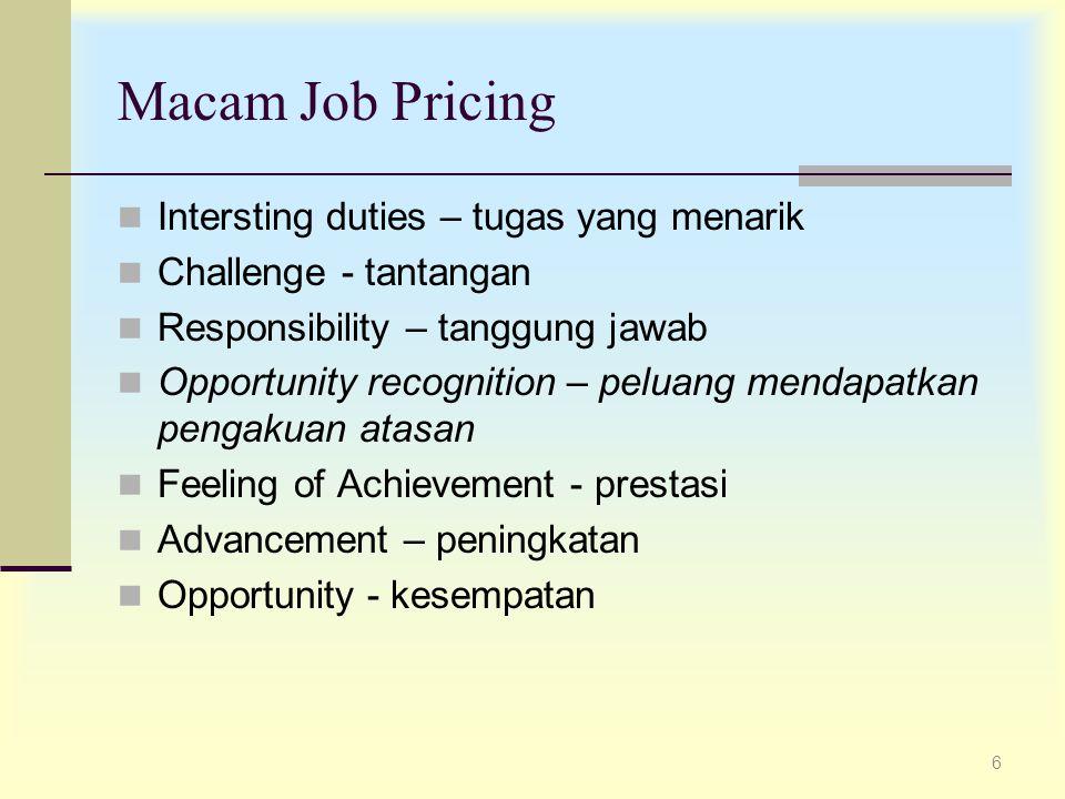6 Macam Job Pricing Intersting duties – tugas yang menarik Challenge - tantangan Responsibility – tanggung jawab Opportunity recognition – peluang men