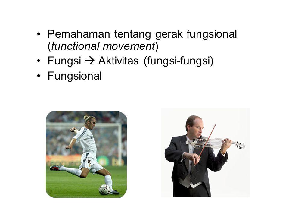 Pemahaman tentang gerak fungsional (functional movement) Fungsi  Aktivitas (fungsi-fungsi) Fungsional