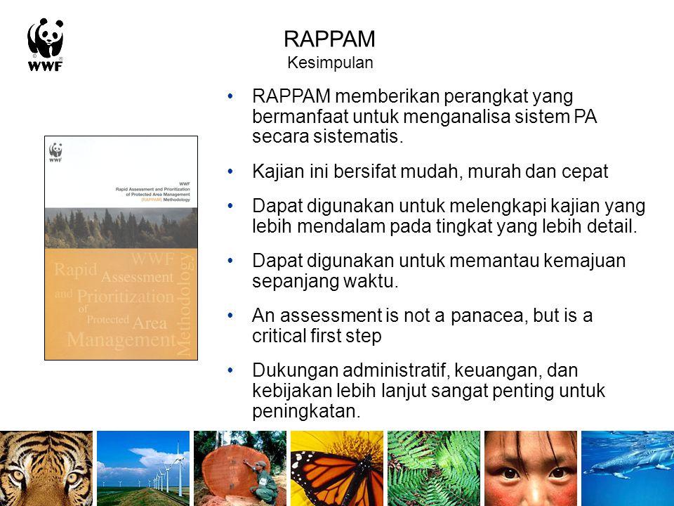 RAPPAM Kesimpulan RAPPAM memberikan perangkat yang bermanfaat untuk menganalisa sistem PA secara sistematis.