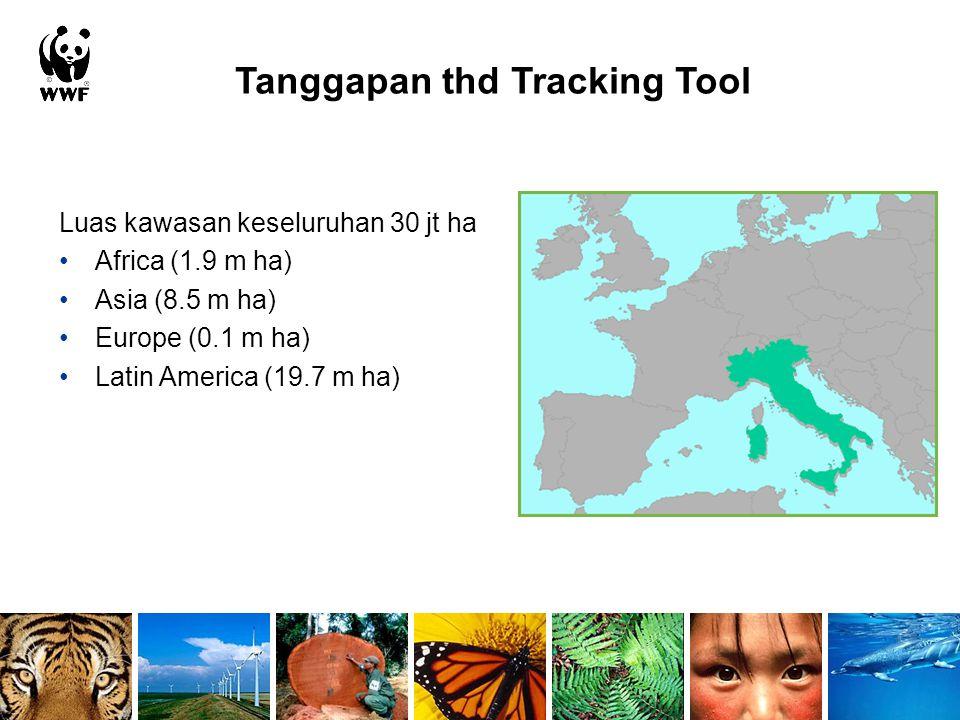 Tanggapan thd Tracking Tool Luas kawasan keseluruhan 30 jt ha Africa (1.9 m ha) Asia (8.5 m ha) Europe (0.1 m ha) Latin America (19.7 m ha)