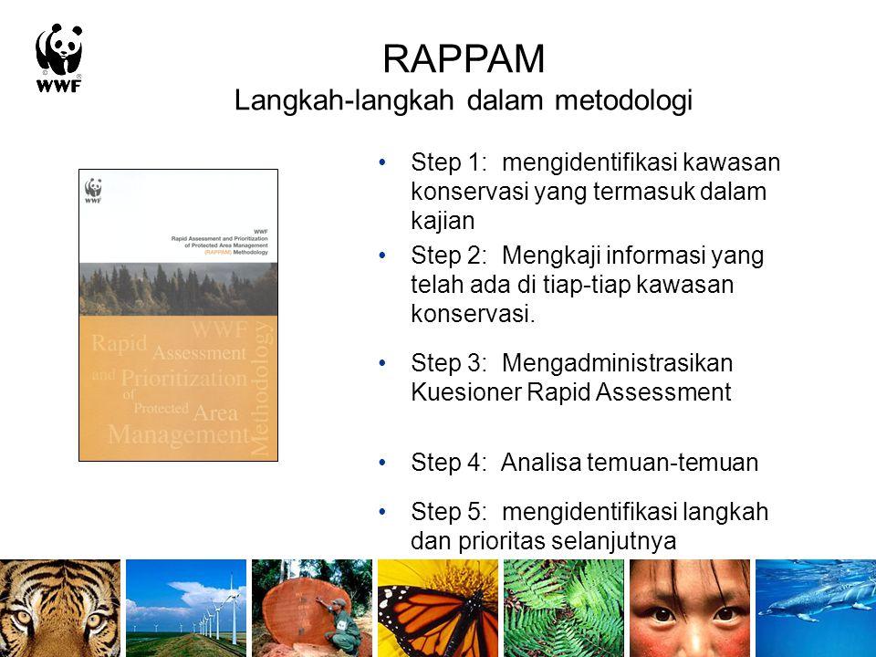 RAPPAM Langkah-langkah dalam metodologi Step 1: mengidentifikasi kawasan konservasi yang termasuk dalam kajian Step 2: Mengkaji informasi yang telah ada di tiap-tiap kawasan konservasi.
