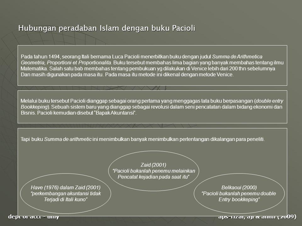 dept of acct - umy aps-rizal, aji & ahim (2009) Hubungan peradaban Islam dengan buku Pacioli Pada tahun 1494, seorang Itali bernama Luca Pacioli mener