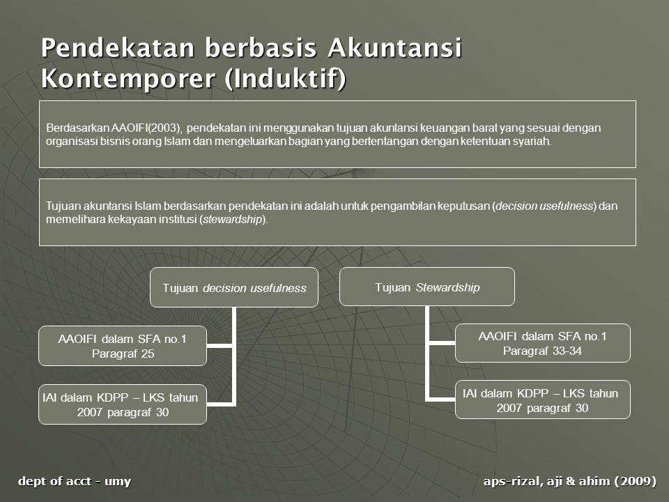 dept of acct - umy aps-rizal, aji & ahim (2009) Pendekatan berbasis Akuntansi Kontemporer (Induktif) Berdasarkan AAOIFI(2003), pendekatan ini mengguna