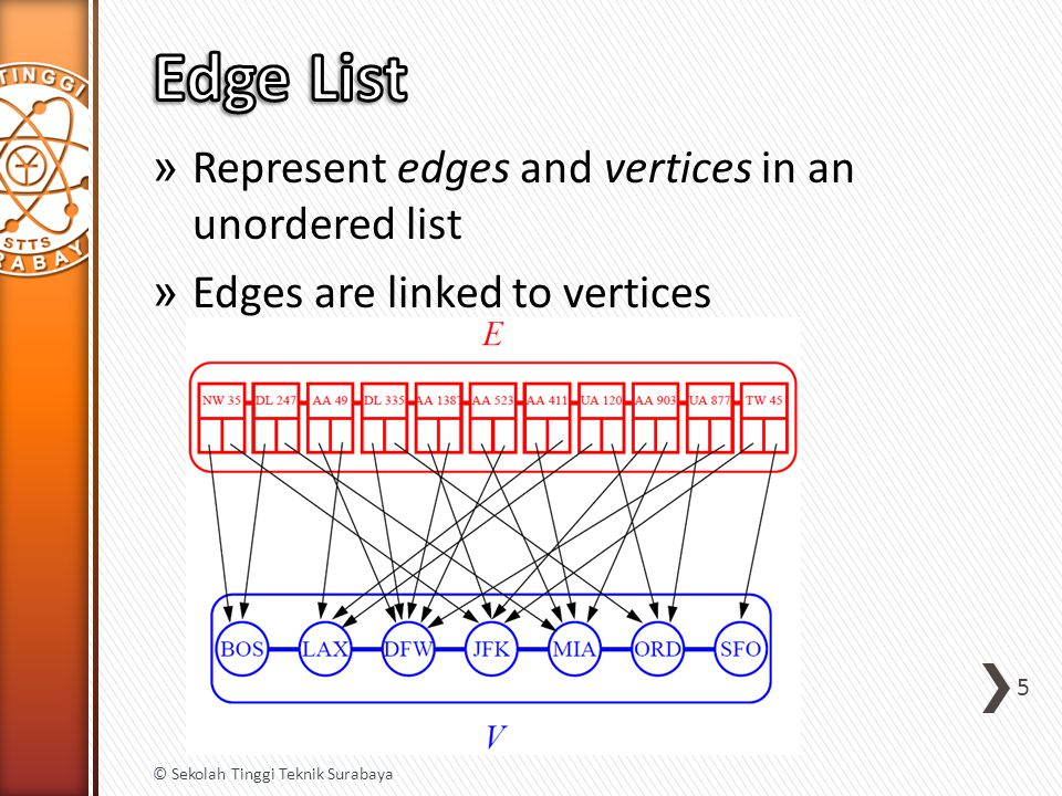 » Represent edges and vertices in an unordered list » Edges are linked to vertices 5 © Sekolah Tinggi Teknik Surabaya