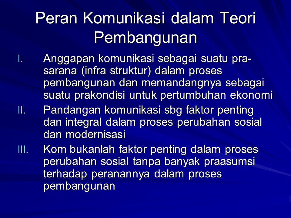 Hedebro (dalam Nasution, 2004:102-103) mendaftar 12 peran yang dapat dilakukan komunikasi dalam pembangunan, yakni: 1.
