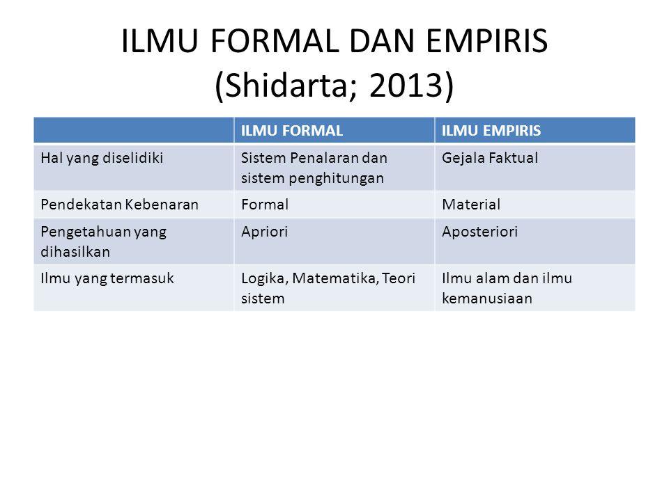 ILMU FORMAL DAN EMPIRIS (Shidarta; 2013) ILMU FORMALILMU EMPIRIS Hal yang diselidikiSistem Penalaran dan sistem penghitungan Gejala Faktual Pendekatan