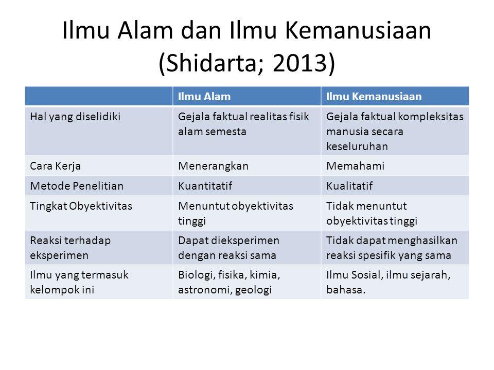 Ilmu Alam dan Ilmu Kemanusiaan (Shidarta; 2013) Ilmu AlamIlmu Kemanusiaan Hal yang diselidikiGejala faktual realitas fisik alam semesta Gejala faktual