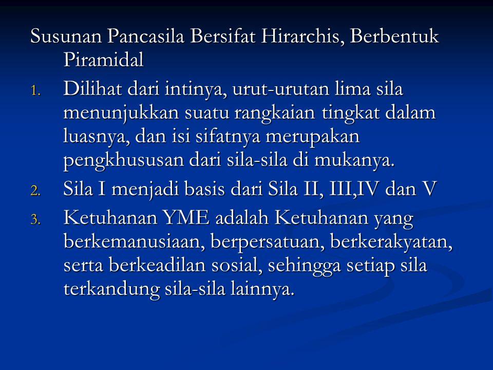 Susunan Pancasila Bersifat Hirarchis, Berbentuk Piramidal 1. Dilihat dari intinya, urut-urutan lima sila menunjukkan suatu rangkaian tingkat dalam lua