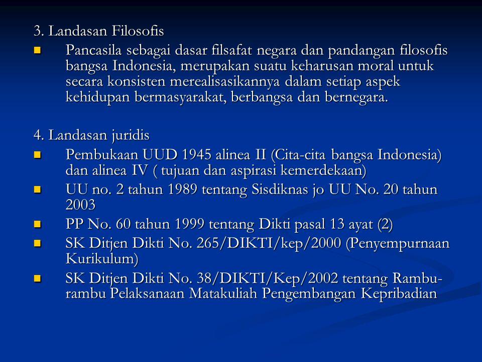 3. Landasan Filosofis Pancasila sebagai dasar filsafat negara dan pandangan filosofis bangsa Indonesia, merupakan suatu keharusan moral untuk secara k