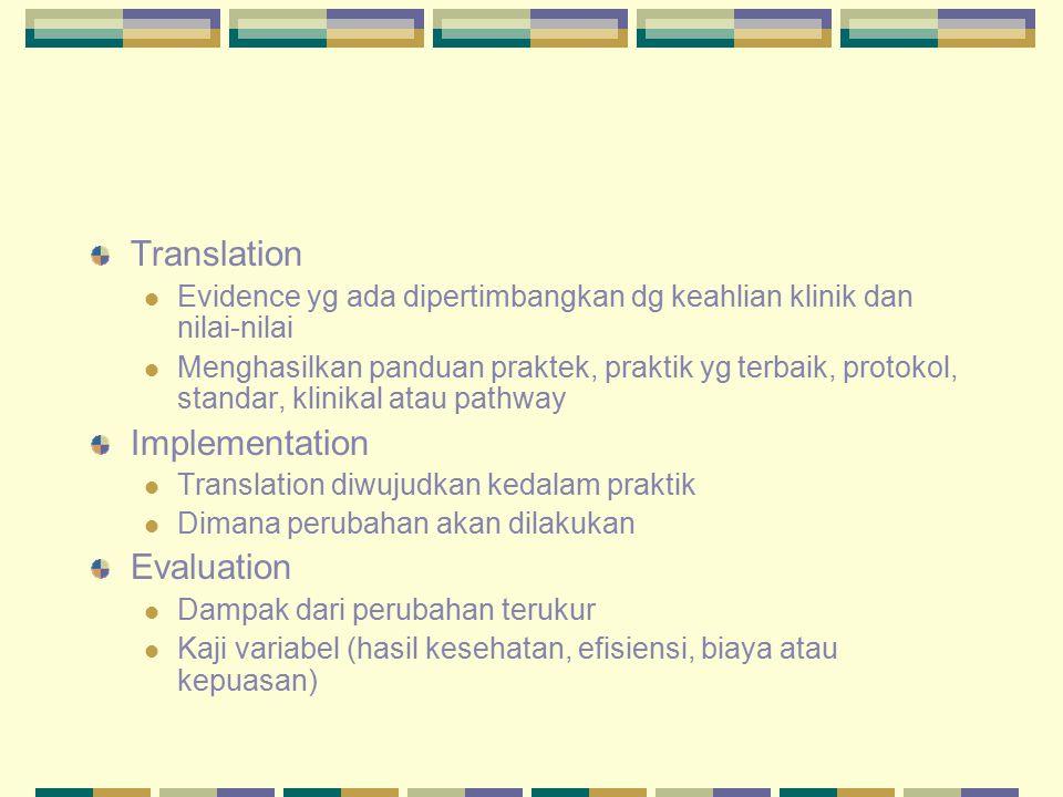 Translation Evidence yg ada dipertimbangkan dg keahlian klinik dan nilai-nilai Menghasilkan panduan praktek, praktik yg terbaik, protokol, standar, kl