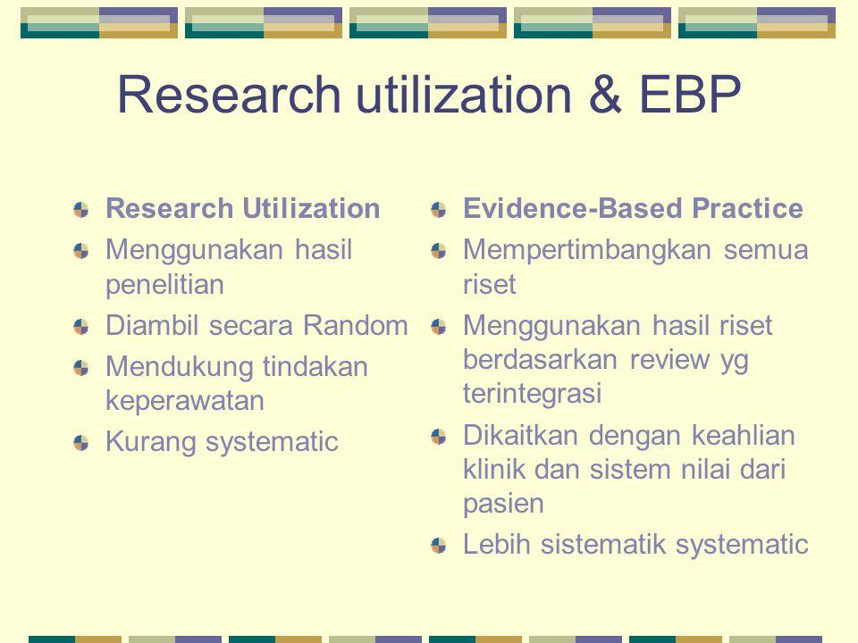 Goals of EBP Memecahkan masalah di klinik Mencapai pelayanan yang terbaik Mengenalkan inovasi Mengurangi variasi dalam pelayanan keperawatan Membantu dengan efektif dan efisien dlm membuat keputusan Memecahkan masalah dlm sistem regulasi Mencapai sistem pengaturan yang terbaik
