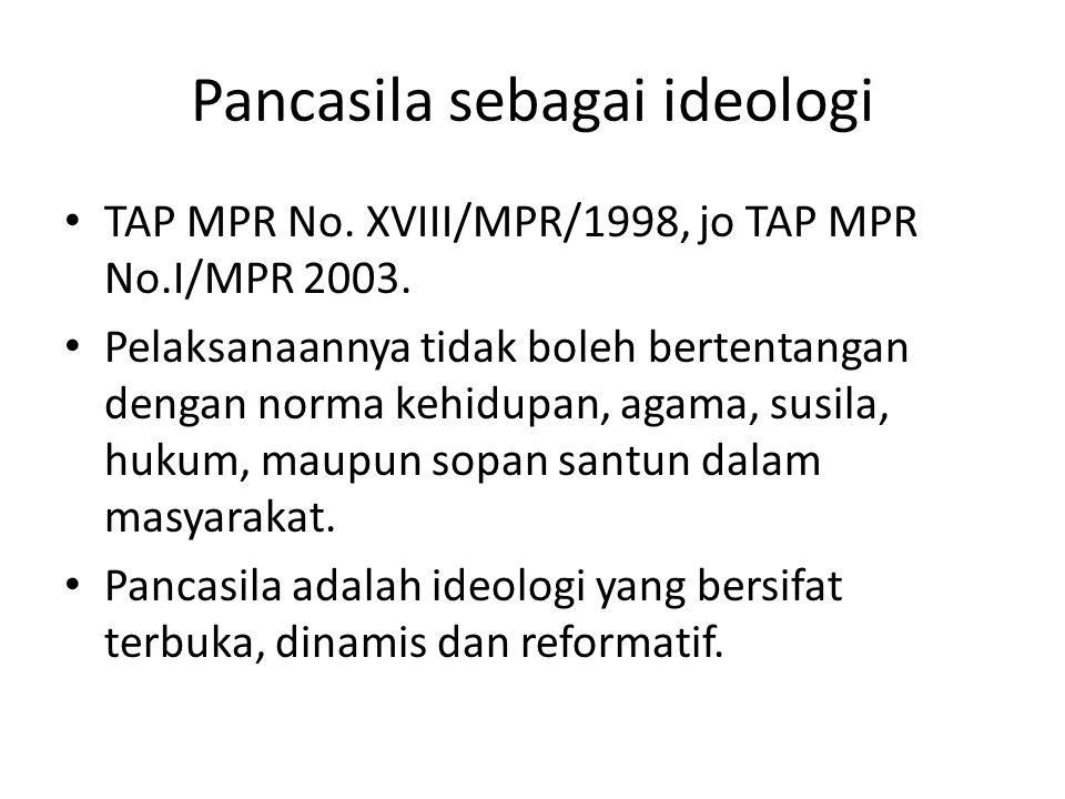 Pancasila sebagai ideologi TAP MPR No. XVIII/MPR/1998, jo TAP MPR No.I/MPR 2003. Pelaksanaannya tidak boleh bertentangan dengan norma kehidupan, agama