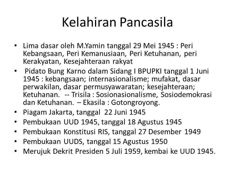 Kelahiran Pancasila Lima dasar oleh M.Yamin tanggal 29 Mei 1945 : Peri Kebangsaan, Peri Kemanusiaan, Peri Ketuhanan, peri Kerakyatan, Kesejahteraan ra