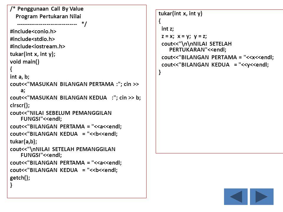 /* Penggunaan Call By Value Program Pertukaran Nilai -------------------------------- */ #include tukar(int x, int y); void main() { int a, b; cout > a; cout > b; clrscr(); cout<< NILAI SEBELUM PEMANGGILAN FUNGSI <<endl; cout<< BILANGAN PERTAMA = <<a<<endl; cout<< BILANGAN KEDUA = <<b<<endl; tukar(a,b); cout<< \nNILAI SETELAH PEMANGGILAN FUNGSI <<endl; cout<< BILANGAN PERTAMA = <<a<<endl; cout<< BILANGAN KEDUA = <<b<<endl; getch(); } tukar(int x, int y) { int z; z = x; x = y; y = z; cout<< \n\nNILAI SETELAH PERTUKARAN <<endl; cout<< BILANGAN PERTAMA = <<x<<endl; cout<< BILANGAN KEDUA = <<y<<endl; }