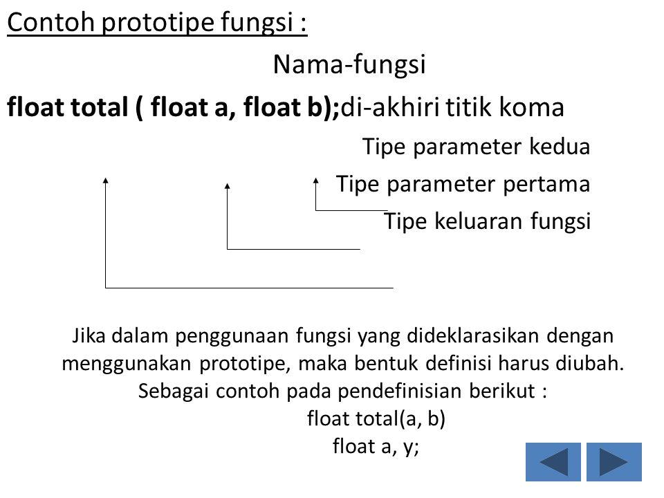 Jika dalam penggunaan fungsi yang dideklarasikan dengan menggunakan prototipe, maka bentuk definisi harus diubah.