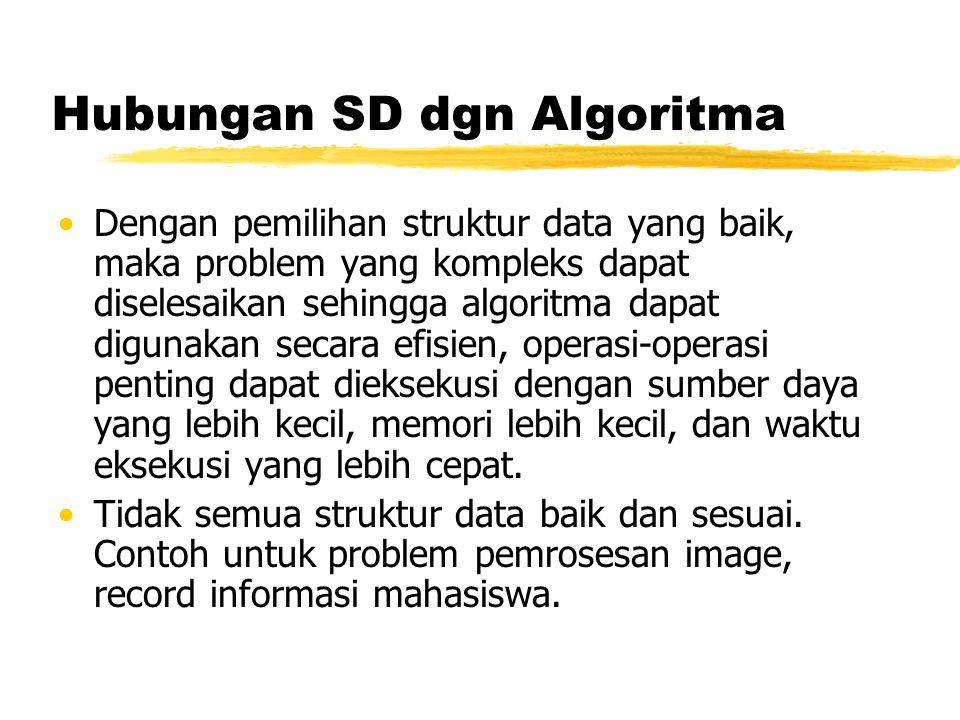 Hubungan SD dgn Algoritma Dengan pemilihan struktur data yang baik, maka problem yang kompleks dapat diselesaikan sehingga algoritma dapat digunakan s