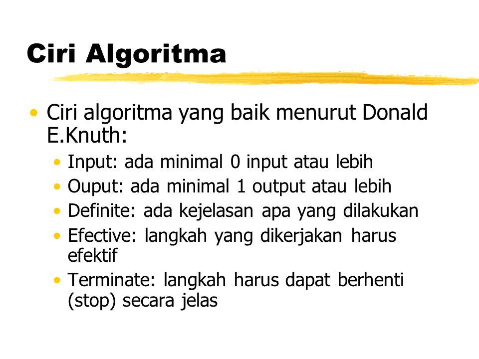Ciri Algoritma Ciri algoritma yang baik menurut Donald E.Knuth: Input: ada minimal 0 input atau lebih Ouput: ada minimal 1 output atau lebih Definite: