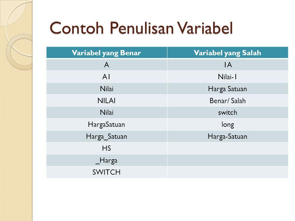 Pemberian nama variabel pada C++ Tidak boleh sama dengan nama atau kata yang sudah disiapkan oleh komputer (reserved word), e.g: keyword, function.