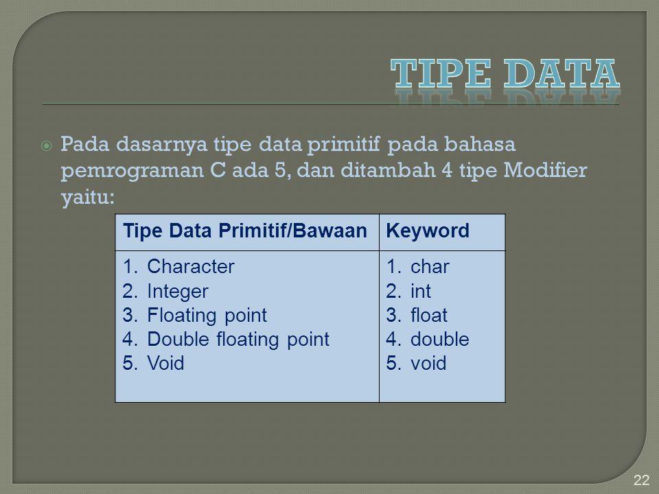  Pada dasarnya tipe data primitif pada bahasa pemrograman C ada 5, dan ditambah 4 tipe Modifier yaitu: 22 Tipe Data Primitif/BawaanKeyword 1.Character 2.Integer 3.Floating point 4.Double floating point 5.Void 1.char 2.int 3.float 4.double 5.void