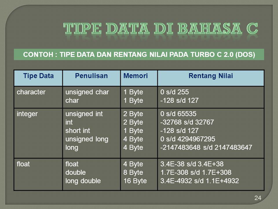 Tipe DataPenulisanMemoriRentang Nilai characterunsigned char char 1 Byte 0 s/d 255 -128 s/d 127 integerunsigned int int short int unsigned long long 2 Byte 1 Byte 4 Byte 0 s/d 65535 -32768 s/d 32767 -128 s/d 127 0 s/d 4294967295 -2147483648 s/d 2147483647 float double long double 4 Byte 8 Byte 16 Byte 3.4E-38 s/d 3.4E+38 1.7E-308 s/d 1.7E+308 3.4E-4932 s/d 1.1E+4932 24 CONTOH : TIPE DATA DAN RENTANG NILAI PADA TURBO C 2.0 (DOS)
